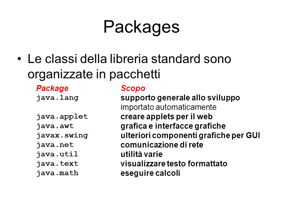 Packages Le classi della libreria standard sono organizzate in pacchetti. Package. java.lang. java.applet.
