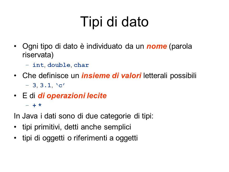 Tipi di dato Ogni tipo di dato è individuato da un nome (parola riservata) int, double, char.