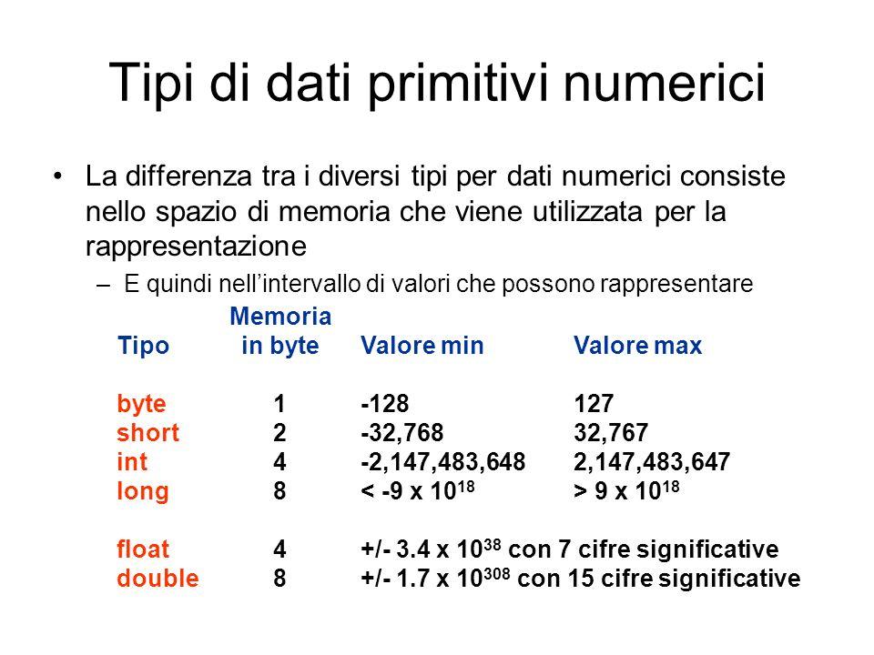 Tipi di dati primitivi numerici