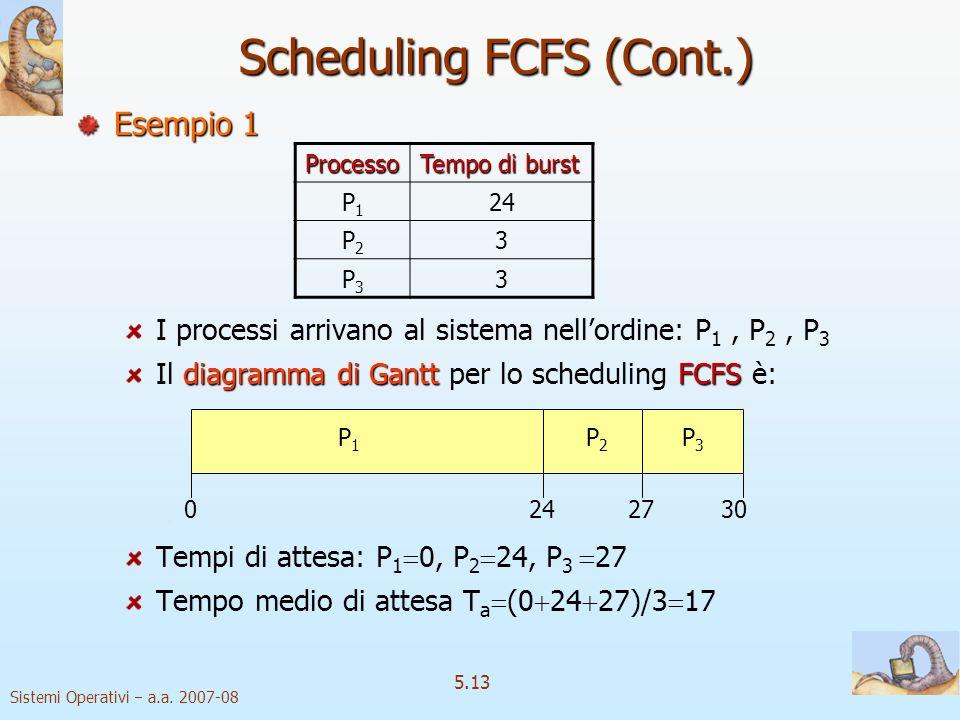 Scheduling FCFS (Cont.)