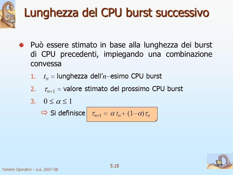 Lunghezza del CPU burst successivo