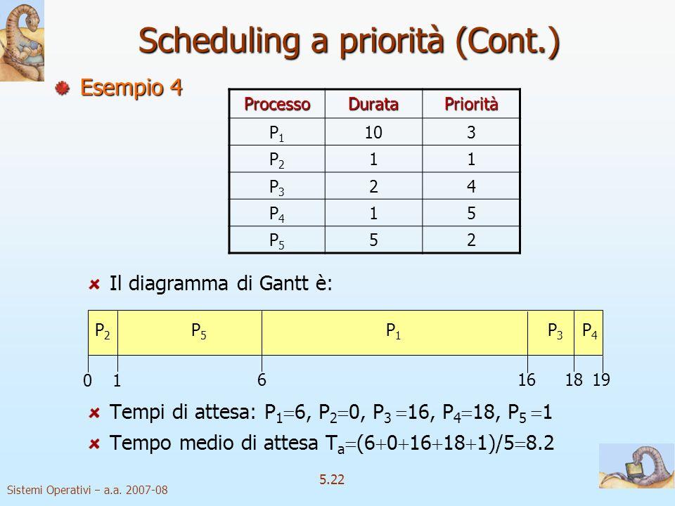Scheduling a priorità (Cont.)