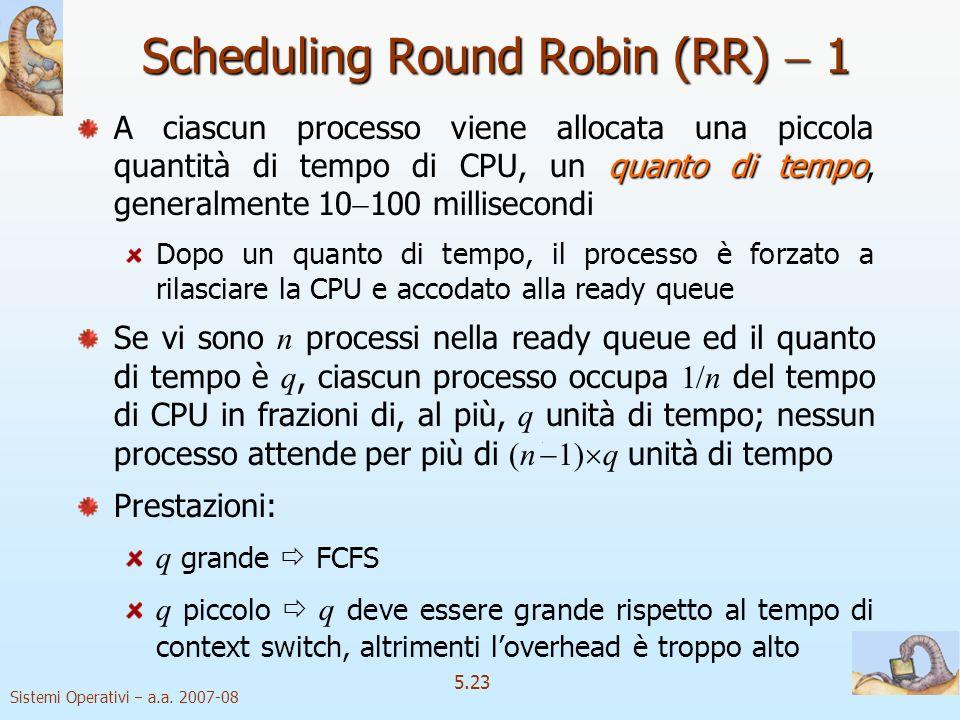 Scheduling Round Robin (RR)  1