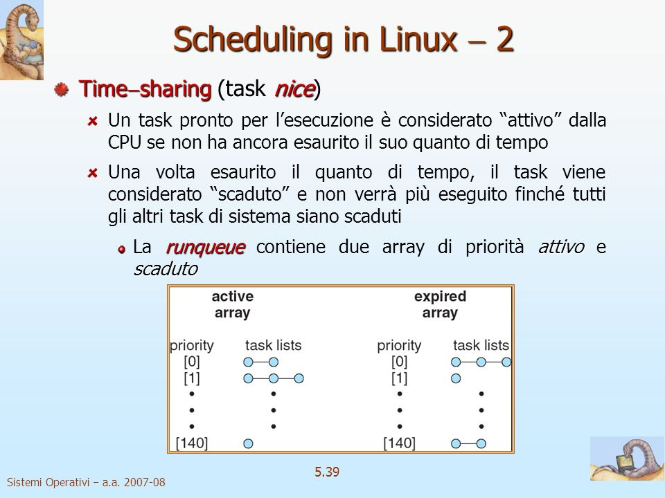 Scheduling in Linux  2 Timesharing (task nice)