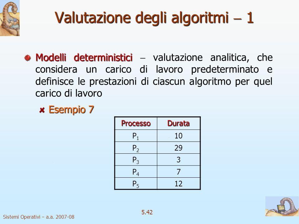Valutazione degli algoritmi  1
