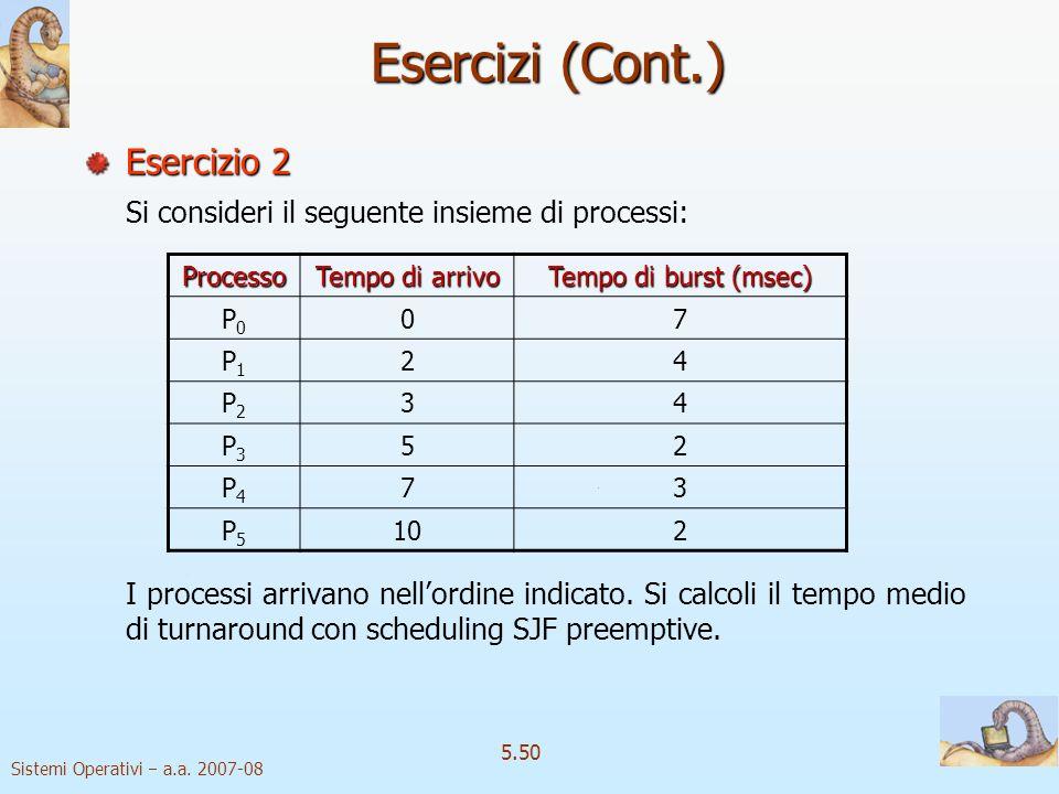 Esercizi (Cont.) Esercizio 2