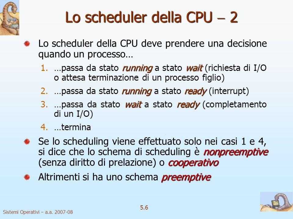 Lo scheduler della CPU  2