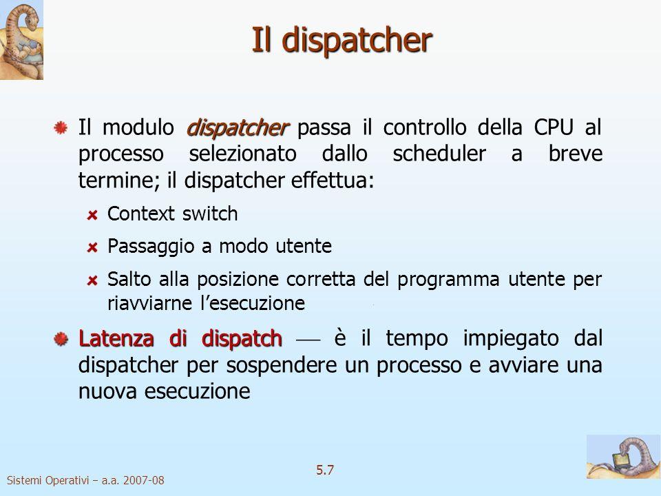 Il dispatcher Il modulo dispatcher passa il controllo della CPU al processo selezionato dallo scheduler a breve termine; il dispatcher effettua: