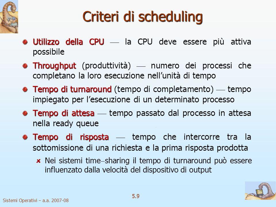 Criteri di scheduling Utilizzo della CPU  la CPU deve essere più attiva possibile.