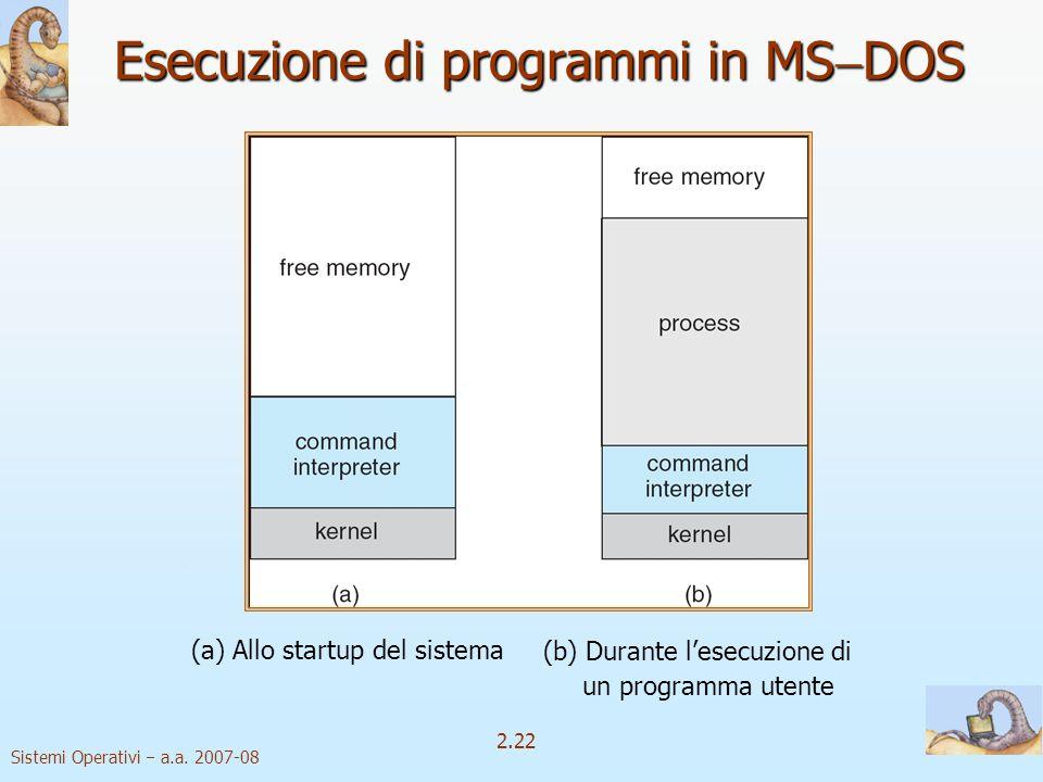 Esecuzione di programmi in MSDOS