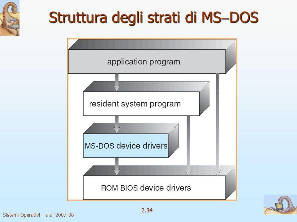 Struttura degli strati di MSDOS