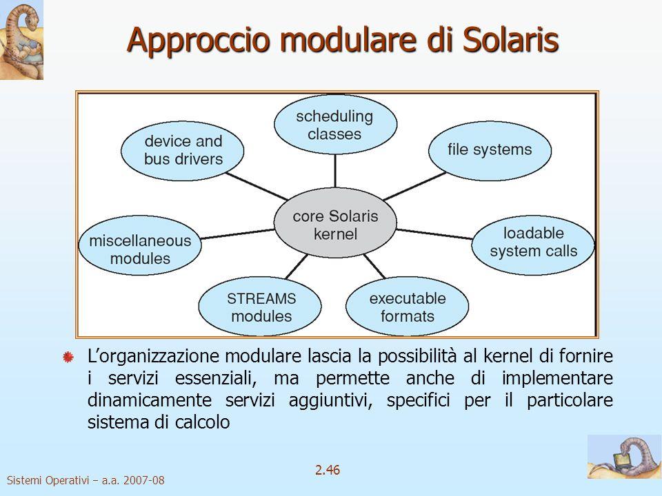 Approccio modulare di Solaris