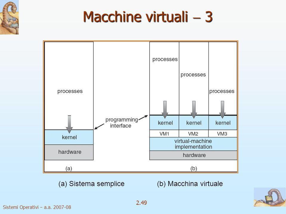 Macchine virtuali  3 (a) Sistema semplice (b) Macchina virtuale
