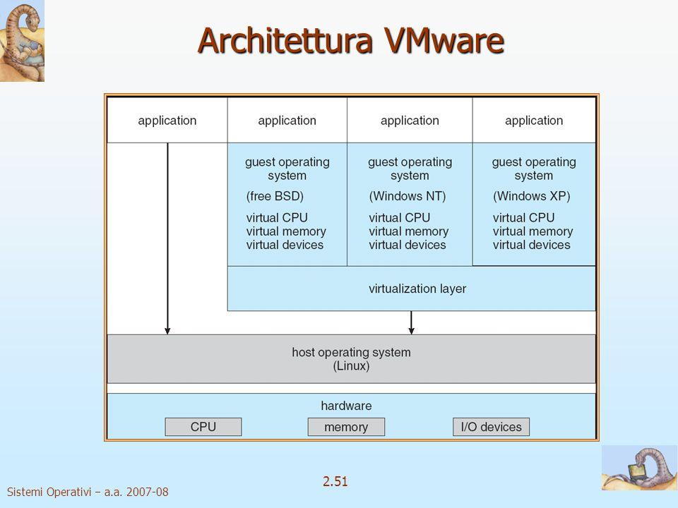 Architettura VMware