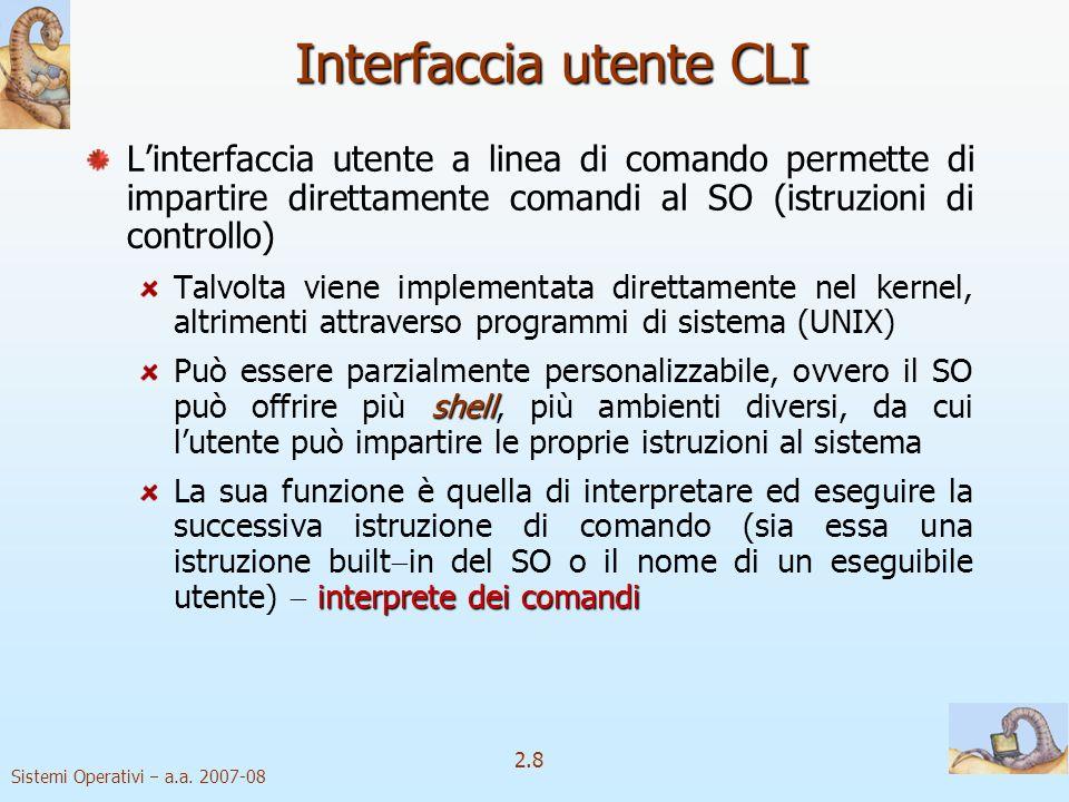 Interfaccia utente CLI
