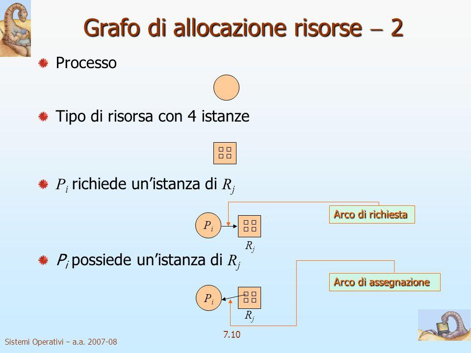 Grafo di allocazione risorse  2