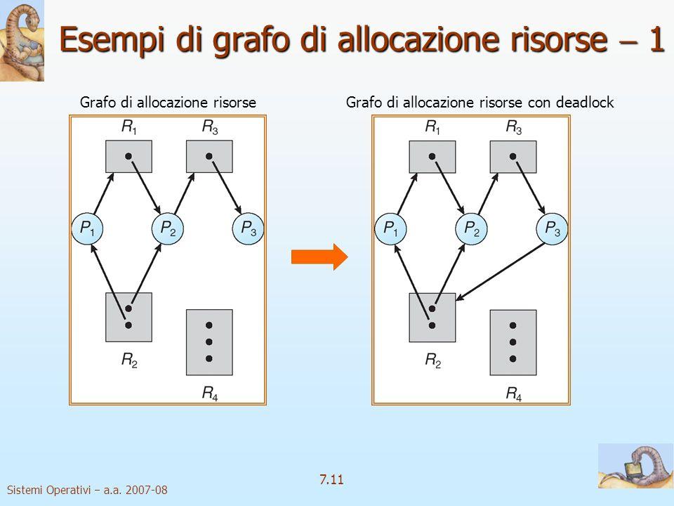 Esempi di grafo di allocazione risorse  1