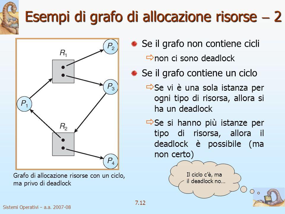 Esempi di grafo di allocazione risorse  2