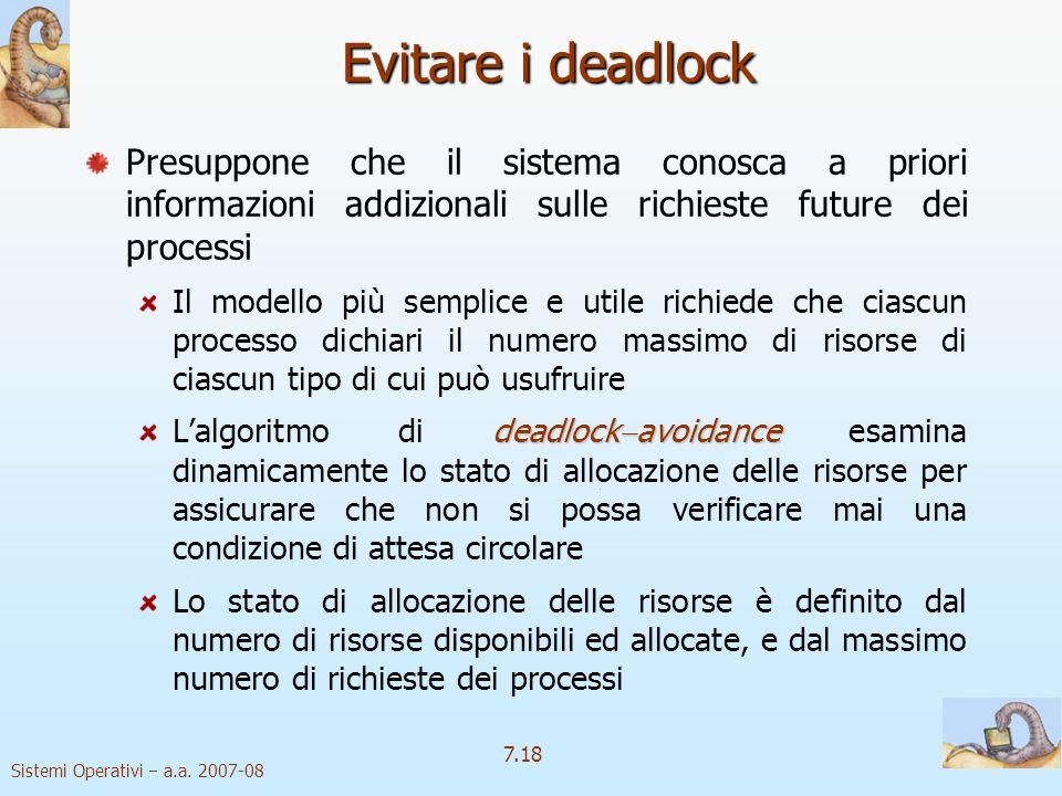 Evitare i deadlock Presuppone che il sistema conosca a priori informazioni addizionali sulle richieste future dei processi.