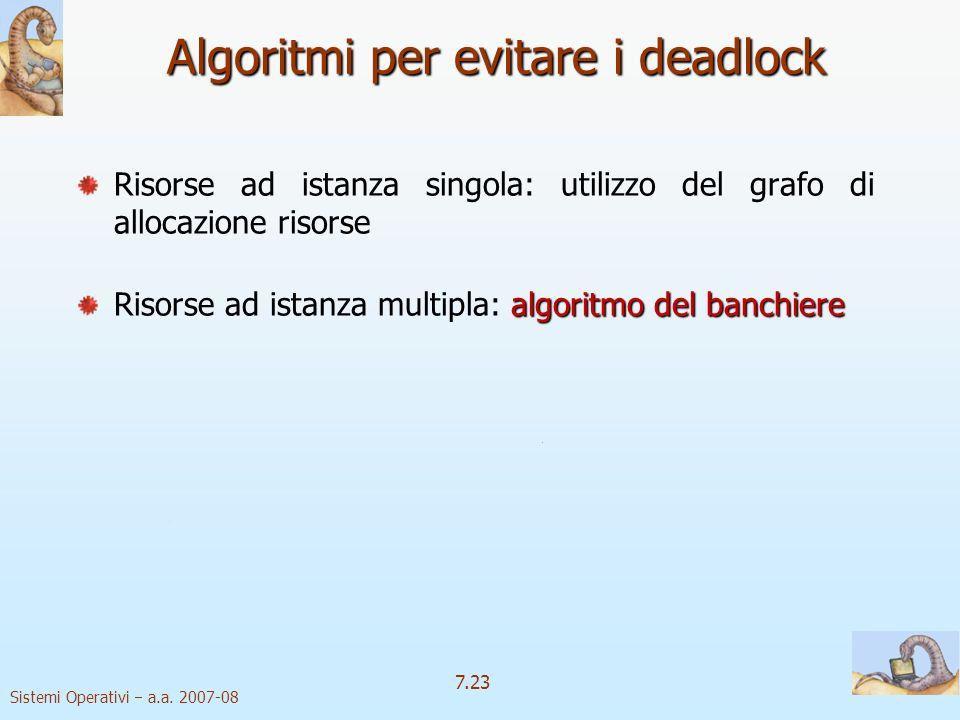 Algoritmi per evitare i deadlock