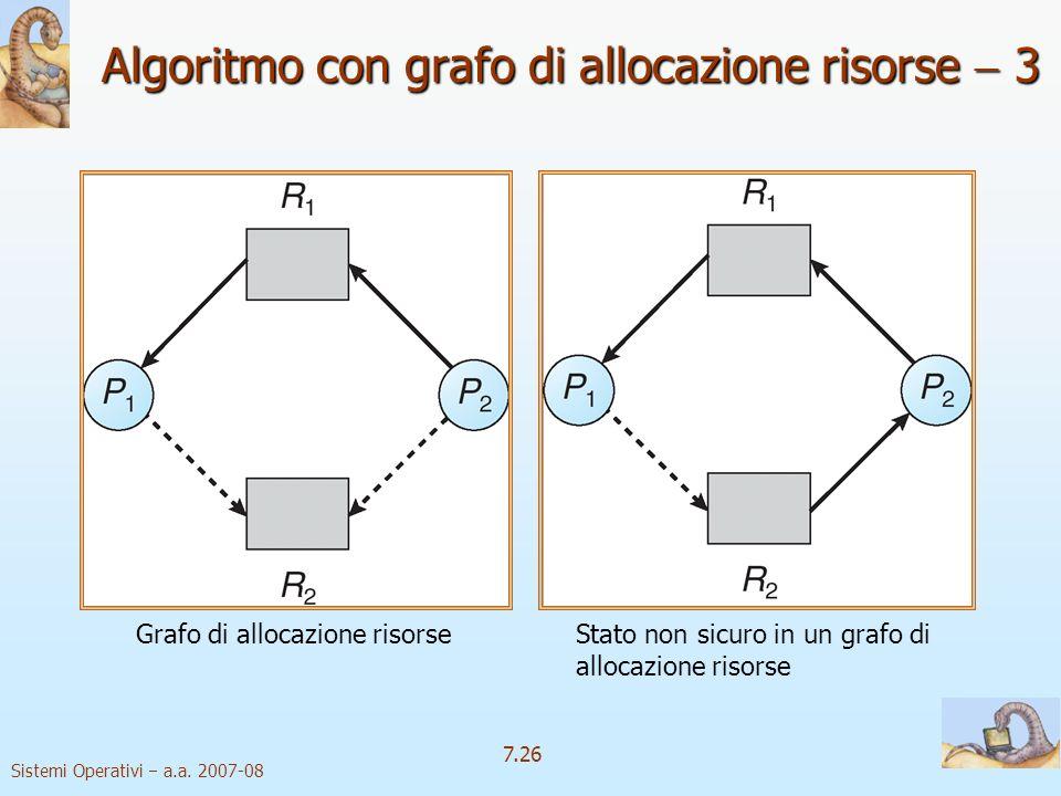 Algoritmo con grafo di allocazione risorse  3