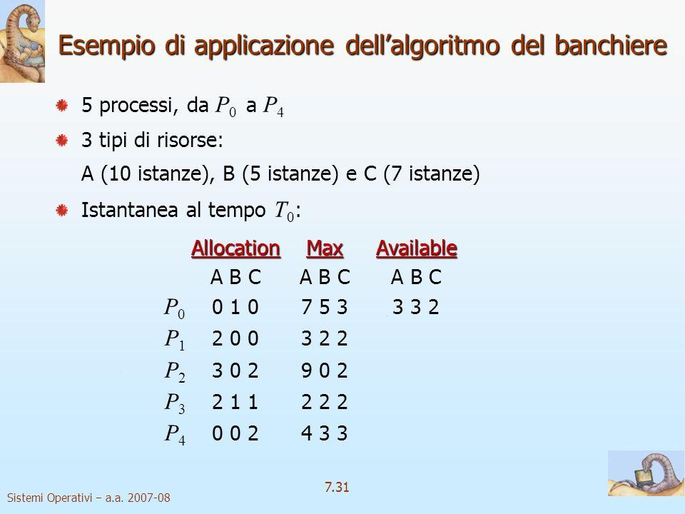 Esempio di applicazione dell'algoritmo del banchiere