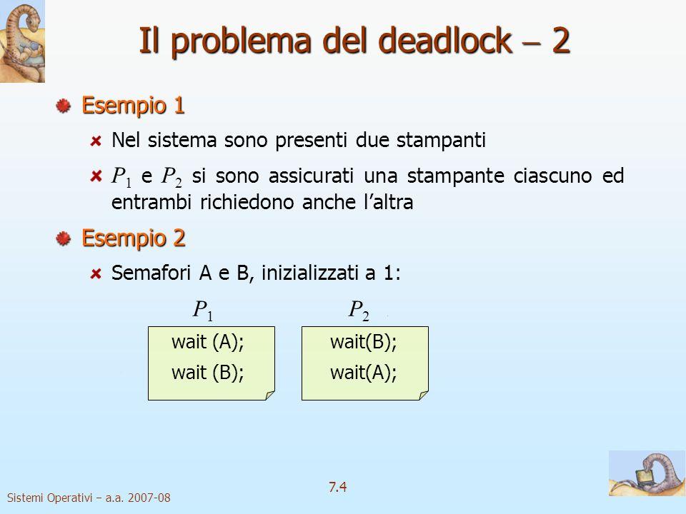 Il problema del deadlock  2