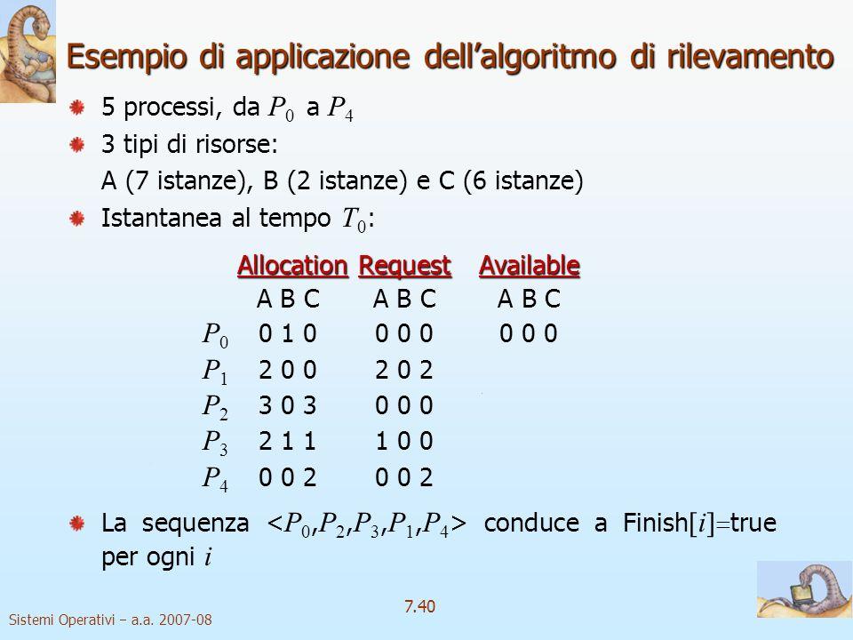 Esempio di applicazione dell'algoritmo di rilevamento