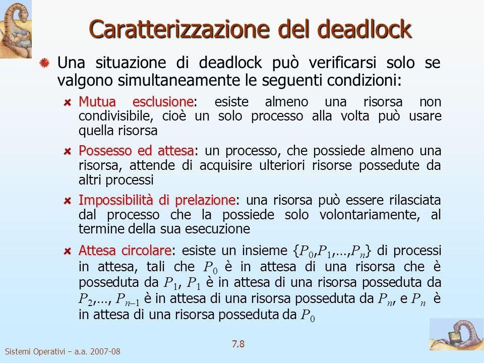 Caratterizzazione del deadlock