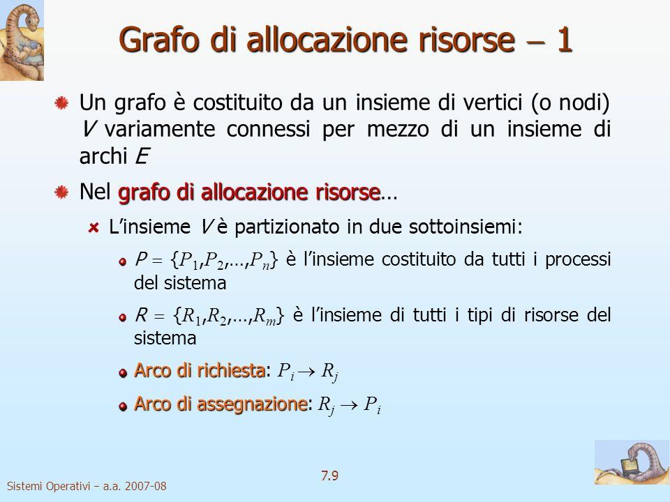 Grafo di allocazione risorse  1
