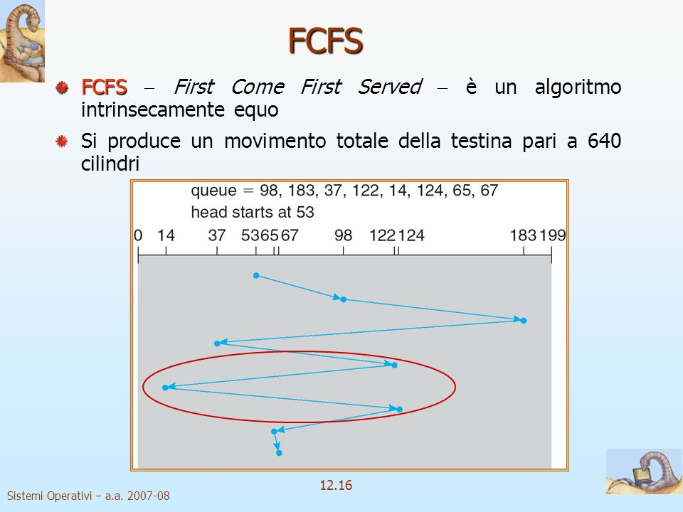 FCFS FCFS  First Come First Served  è un algoritmo intrinsecamente equo.