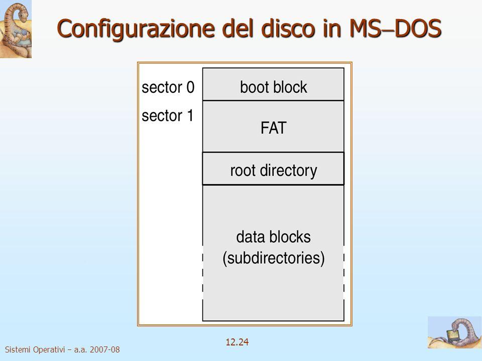 Configurazione del disco in MSDOS