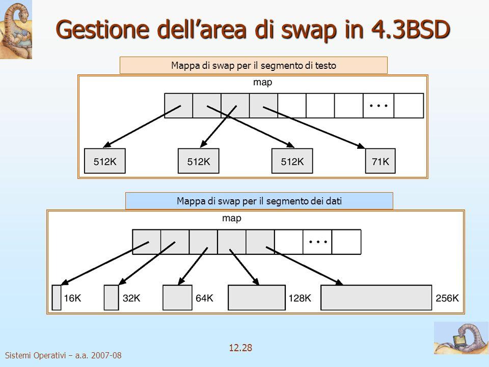 Gestione dell'area di swap in 4.3BSD