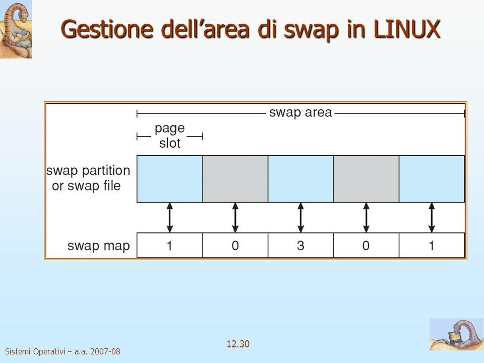 Gestione dell'area di swap in LINUX