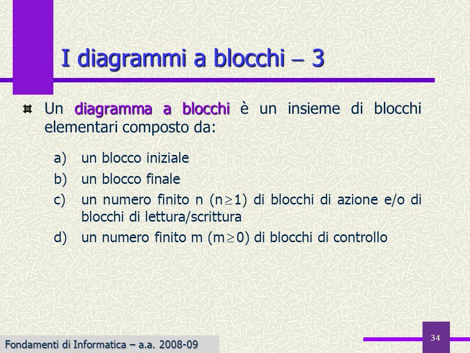 I diagrammi a blocchi  3 Un diagramma a blocchi è un insieme di blocchi elementari composto da: un blocco iniziale.