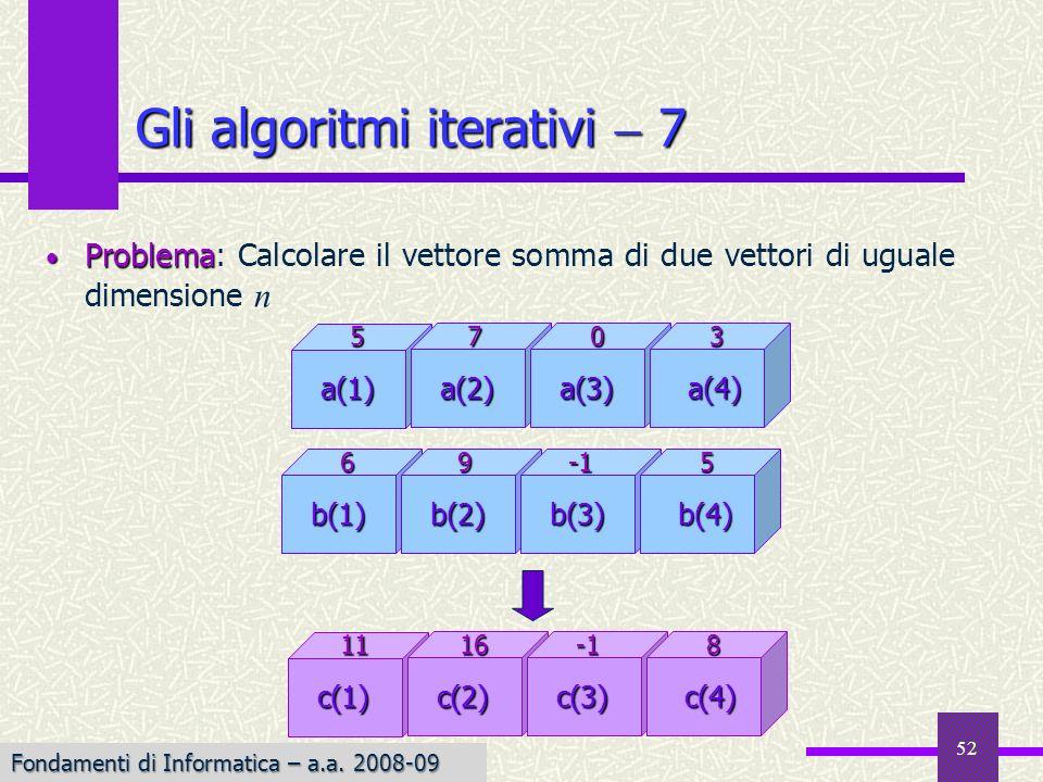 Gli algoritmi iterativi  7