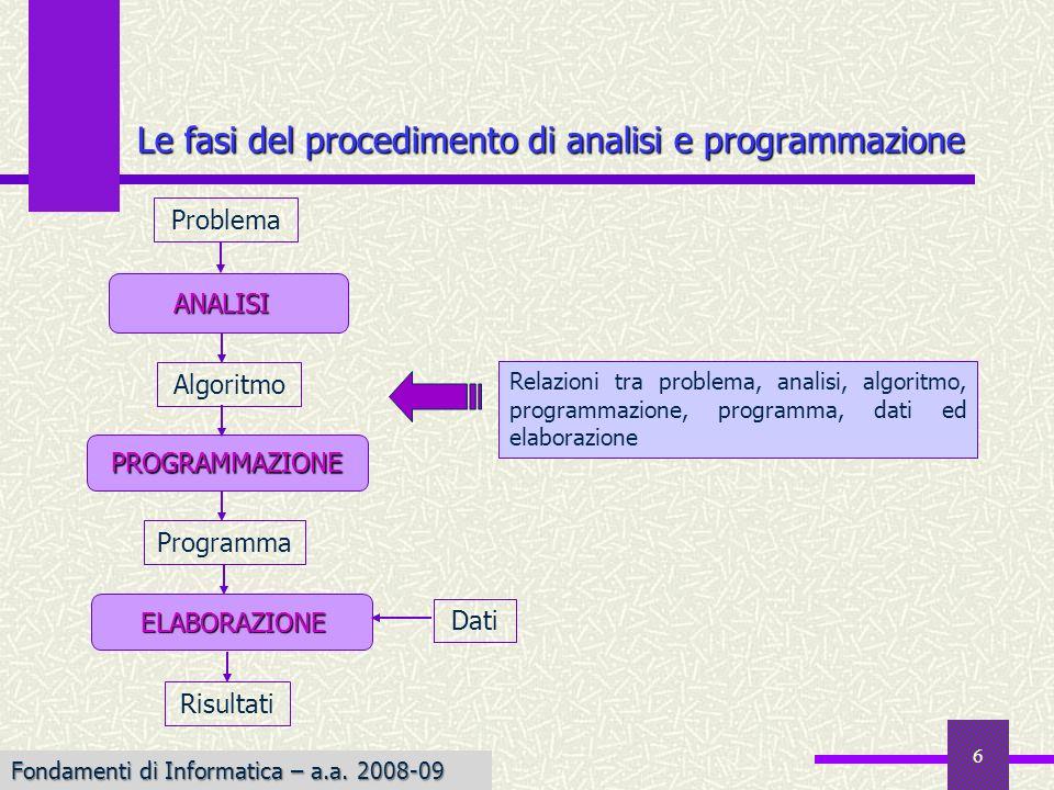 Le fasi del procedimento di analisi e programmazione