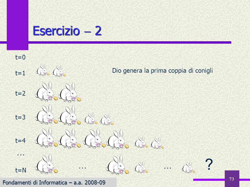 Esercizio  2 … t=0 Dio genera la prima coppia di conigli t=1 t=2
