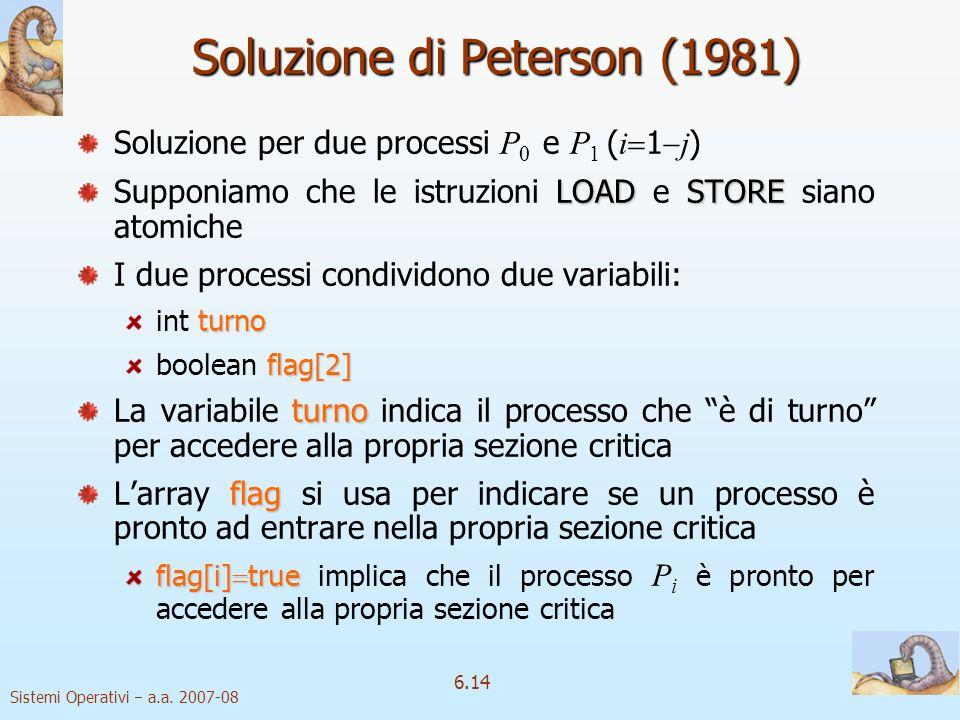 Soluzione di Peterson (1981)