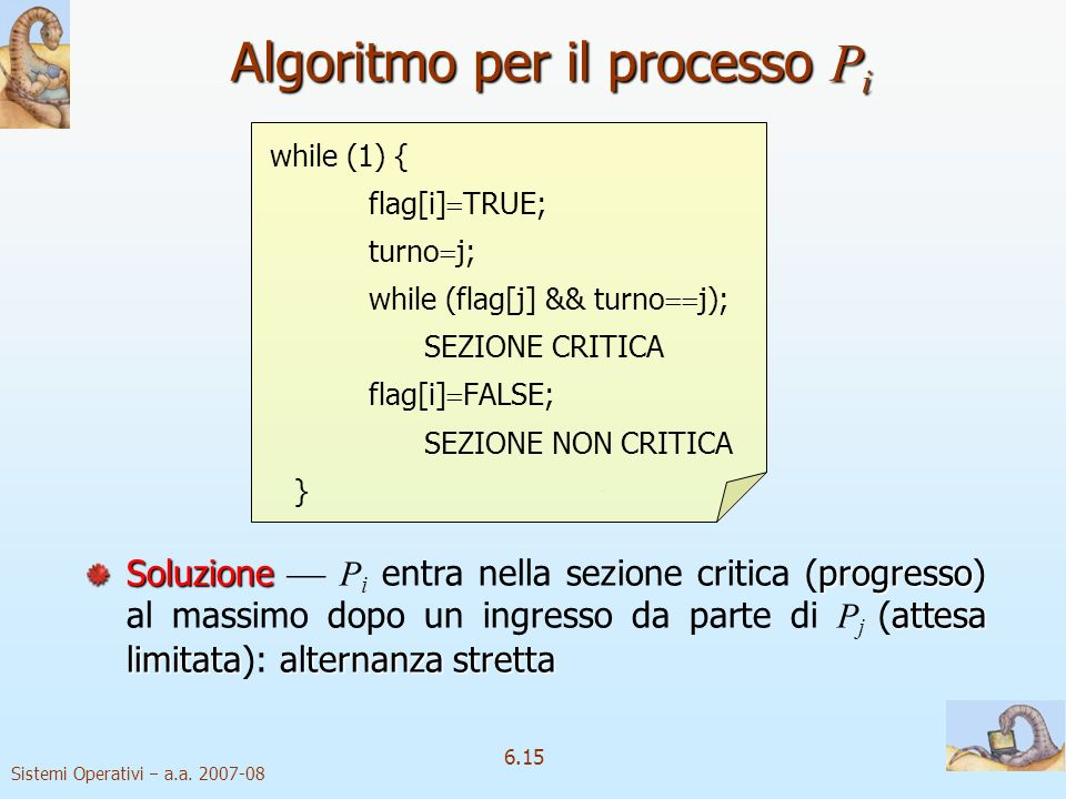Algoritmo per il processo Pi