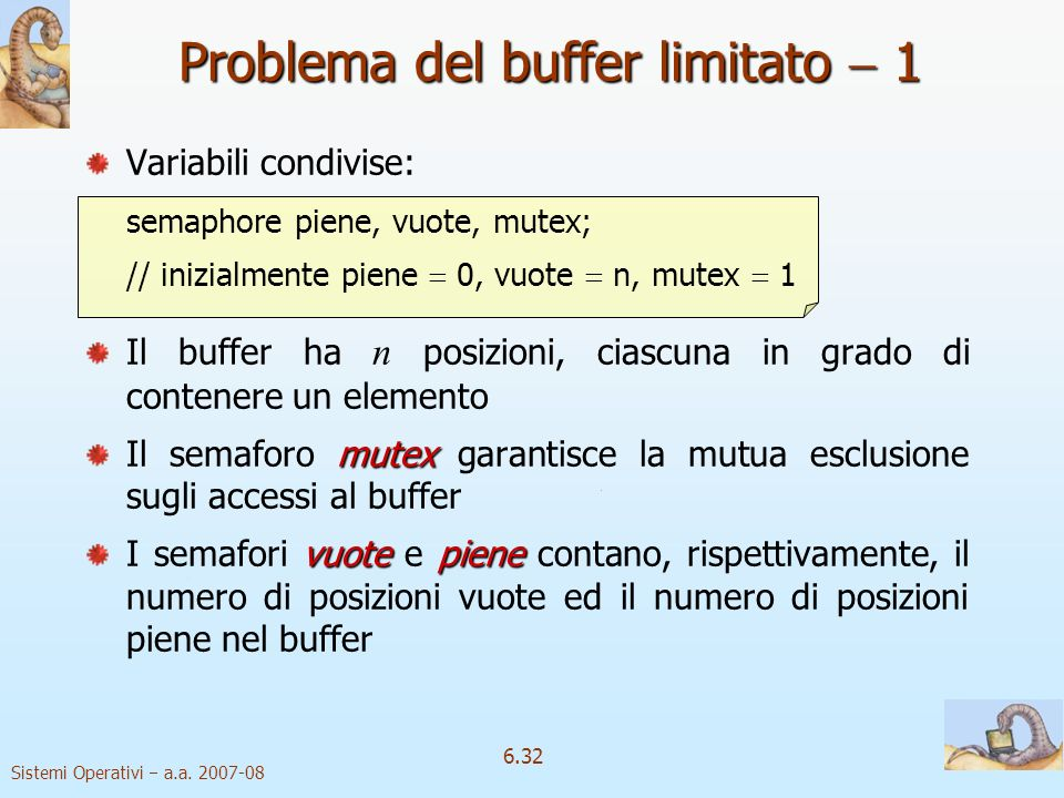 Problema del buffer limitato  1