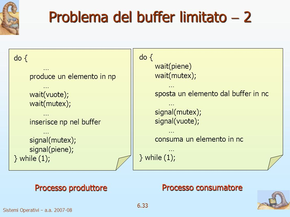 Problema del buffer limitato  2