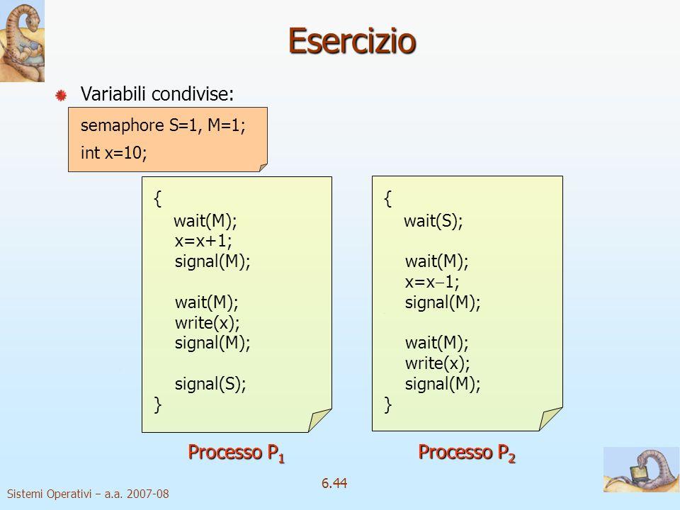 Esercizio Variabili condivise: semaphore S1, M1; int x10;