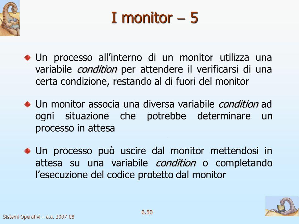 I monitor  5