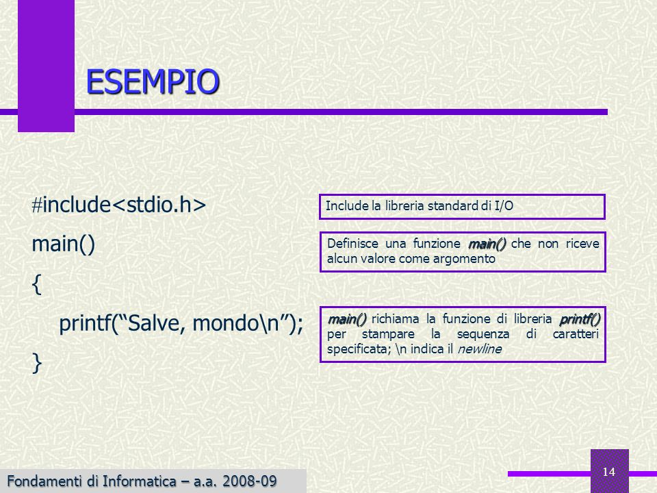 ESEMPIO include<stdio.h> main() { printf( Salve, mondo\n ); }