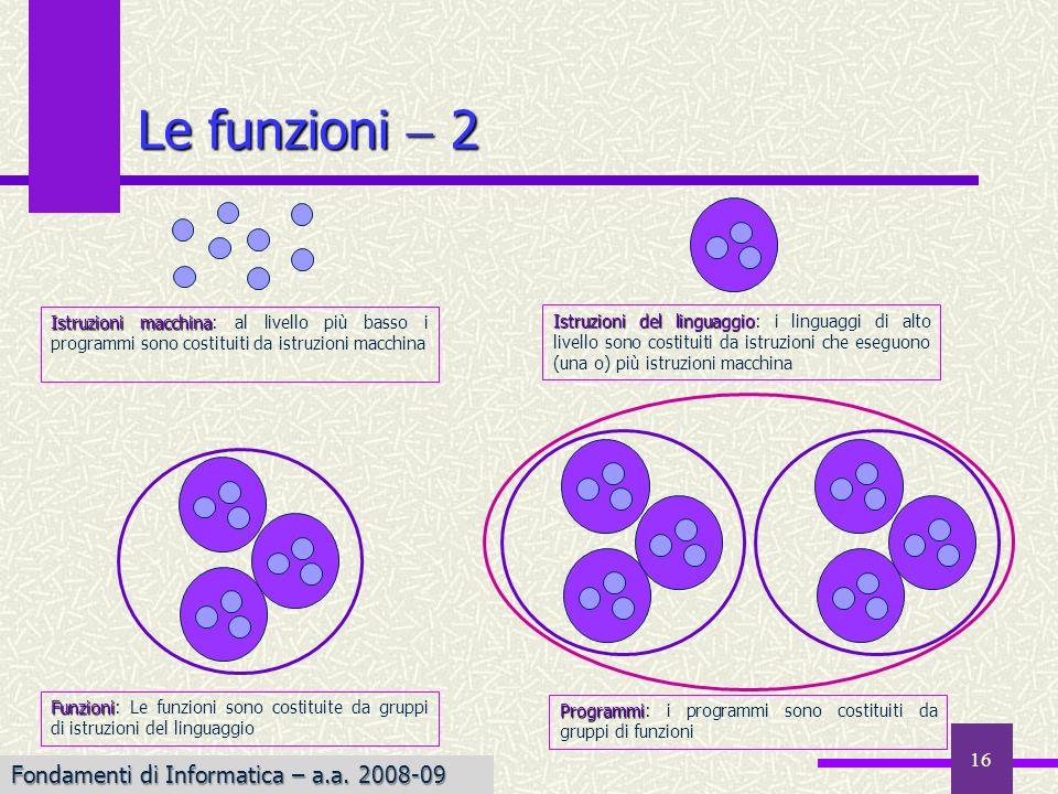 Le funzioni  2 Fondamenti di Informatica – a.a. 2008-09