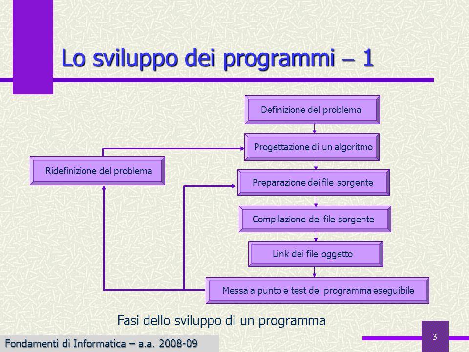 Lo sviluppo dei programmi  1