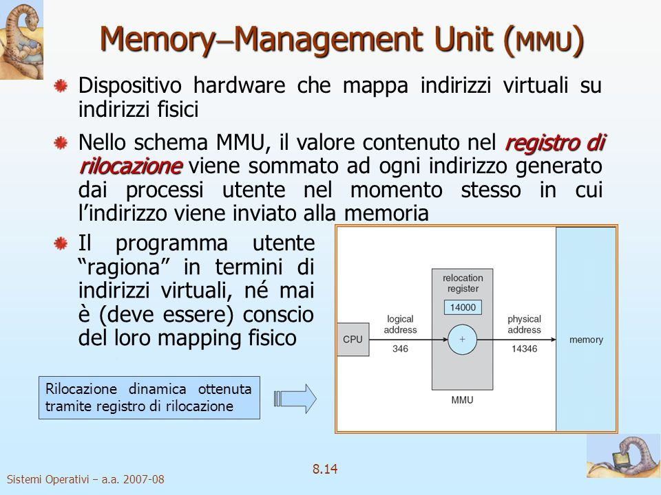 MemoryManagement Unit (MMU)