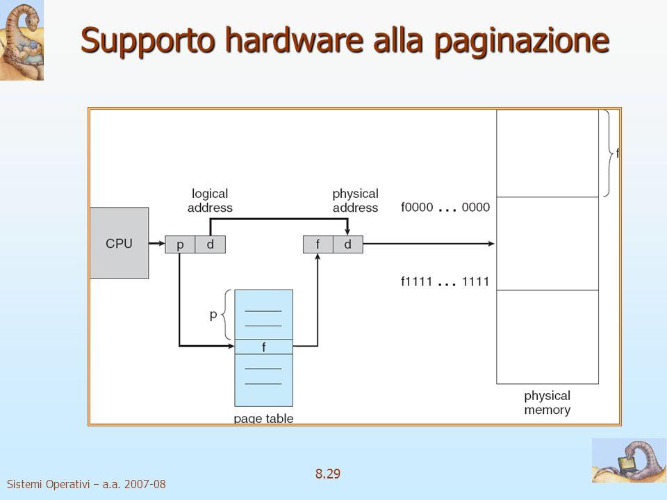 Supporto hardware alla paginazione