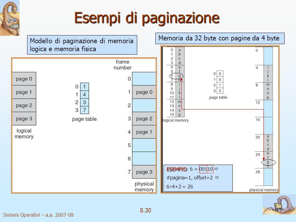 Esempi di paginazione Memoria da 32 byte con pagine da 4 byte